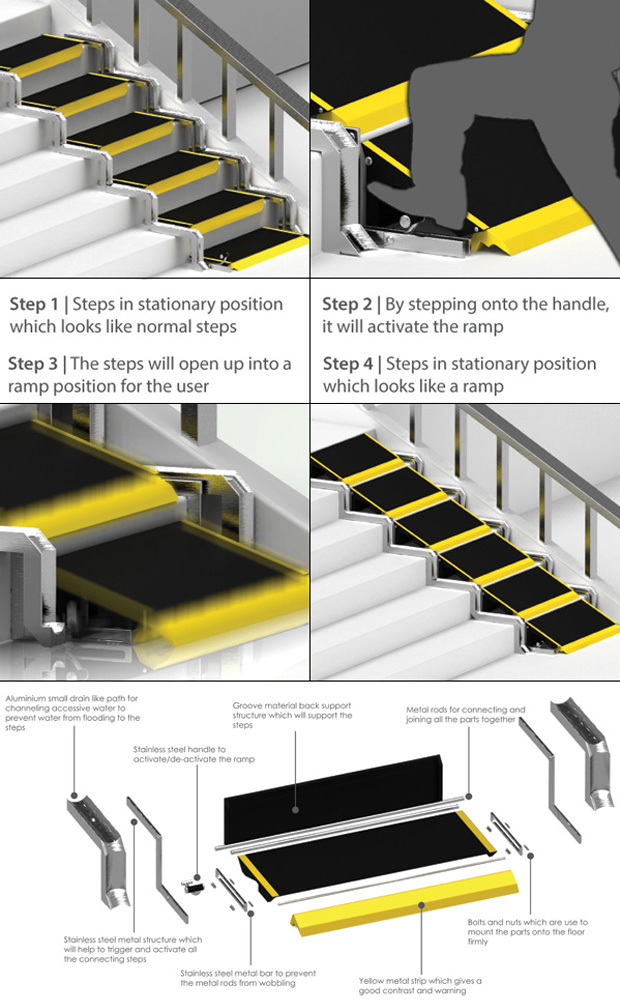 Un fantastique concept d'escalier convertible en rampe d