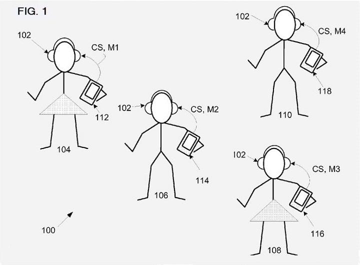 apple-depose-un-brevet-pour-partager-votre-musique-directement-sur-les-appareils-de-vos-amis-2-1