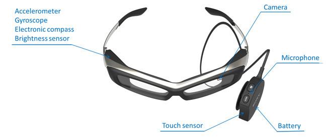 Sony-Smart-Eyeglass